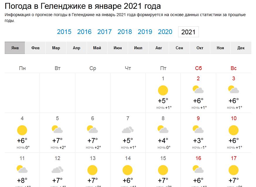 погода геленджик январь